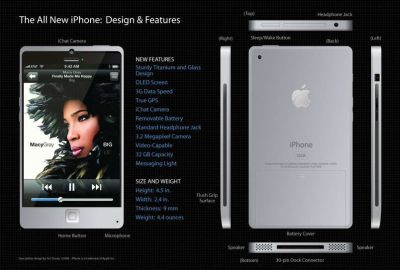 iphone_4g_concept